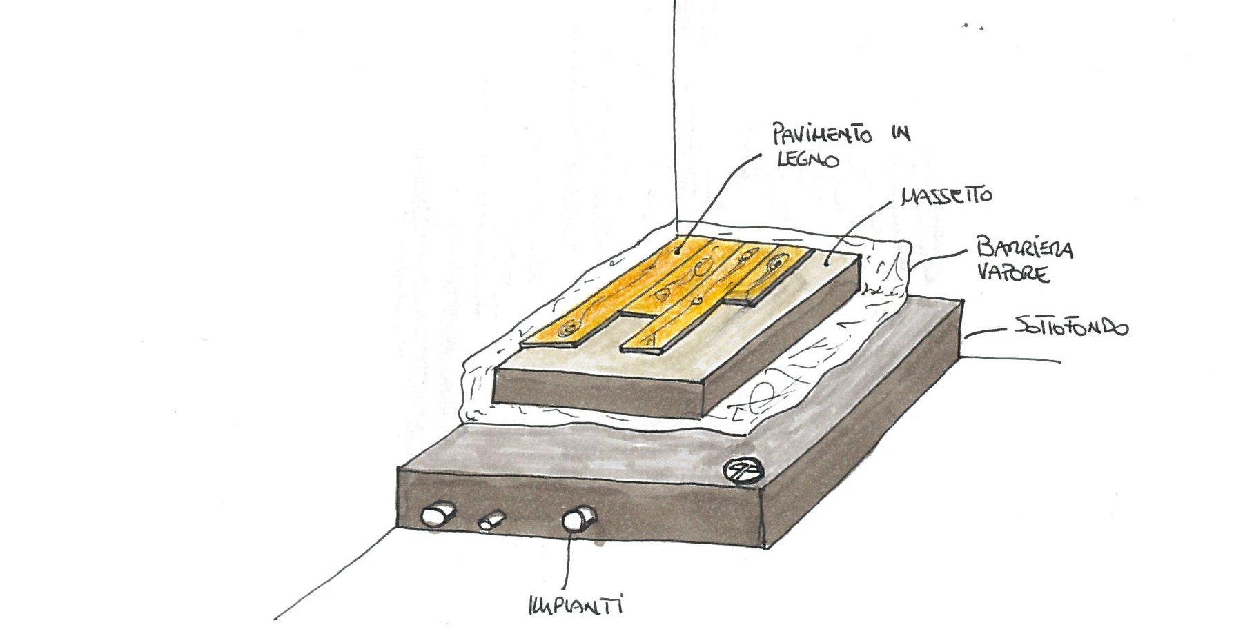 Massetto per la posa del legno tipologie caratteristiche - Massetto tradizionale ...