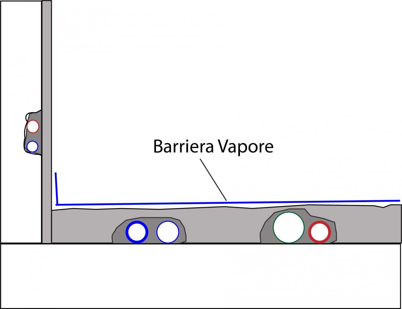 Barriera Al Vapore Solaio Controterra - Landhausstil