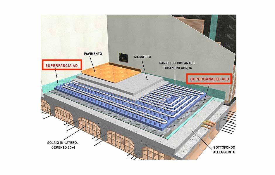 Pannello Solare Con Riscaldamento A Pavimento : Isolamento acustico a pavimento no ai rumori fratelli