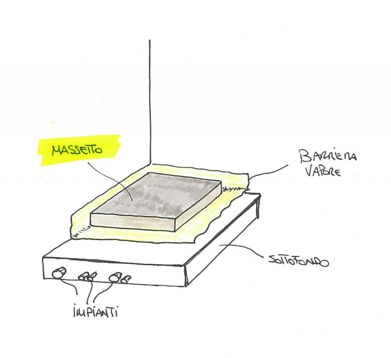 Il massetto per le piastrelle caratteristiche importanza - Costo colla per piastrelle ...