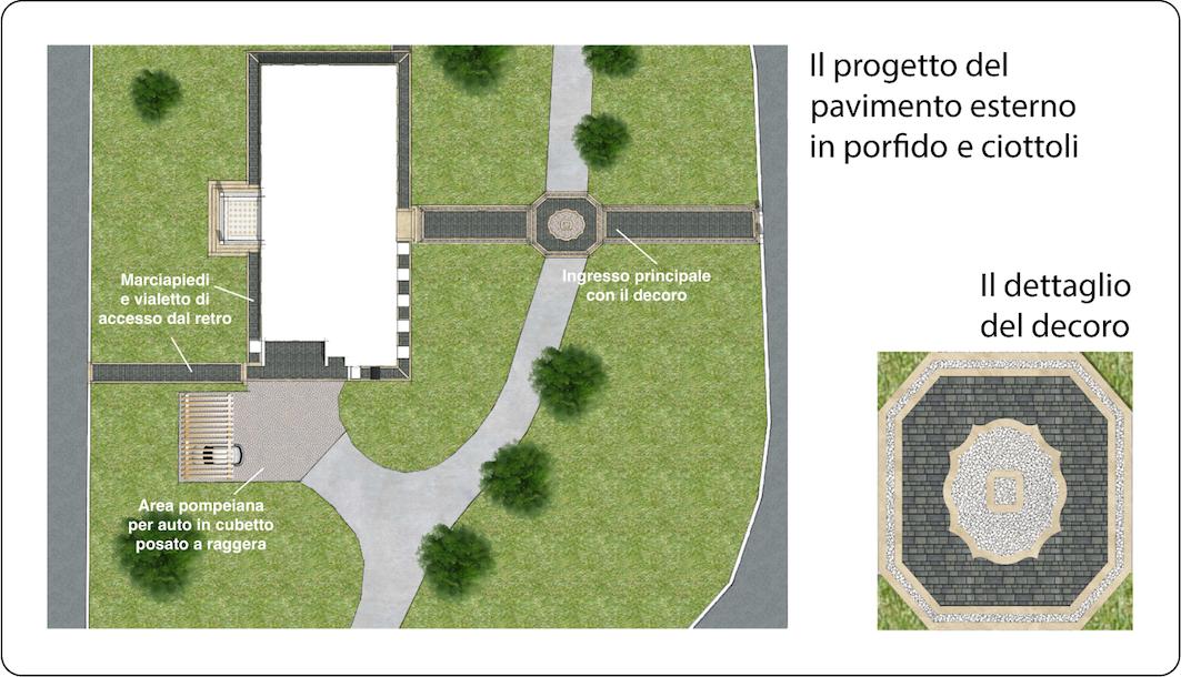 Pavimento esterno in porfido squadrato e ciottolo a for Pavimento esterno in porfido