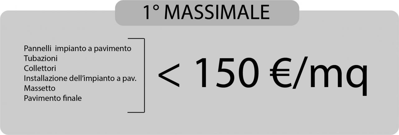 Bonus 110: massimale per i pavimenti