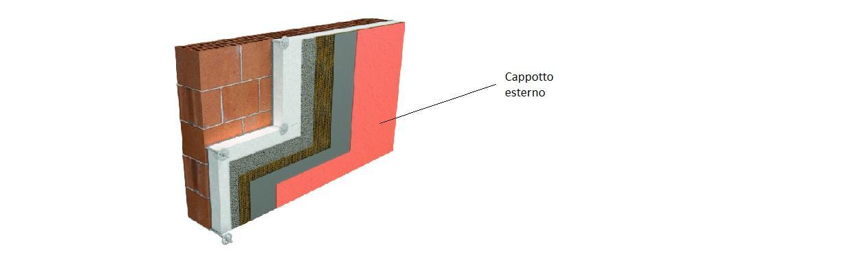 Isolamento termico a cappotto esterno o interno fratelli pellizzari - Sistema cappotto interno ...