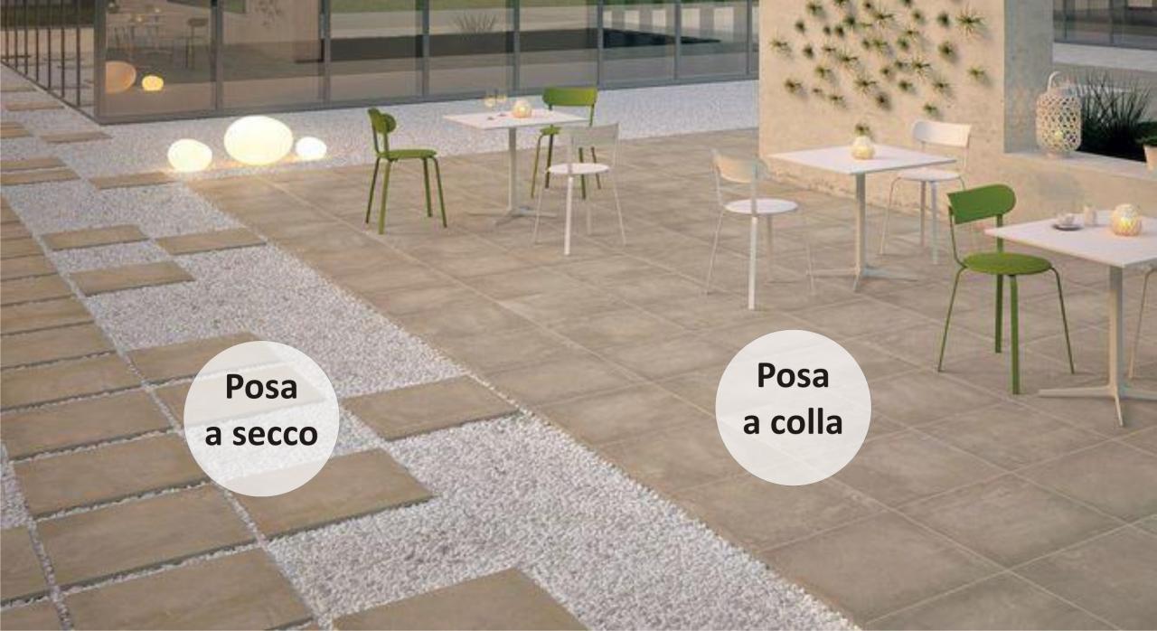 Gres ad alto spessore per pavimenti esterni a vicenza e - Tipi di posa piastrelle ...