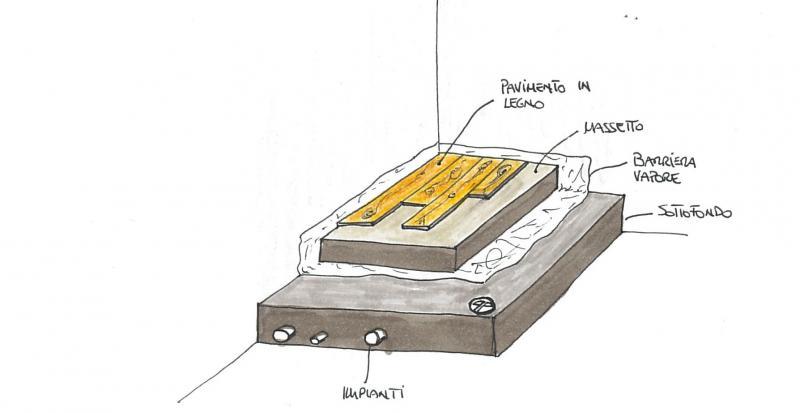 Colla per posa piastrelle su legno gallery of con pavimenti rifatti che lo stile di tutto - Asciugatura massetto per piastrelle ...