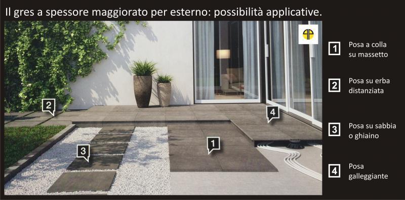 Gres ad alto spessore per pavimenti esterni a vicenza e - Piastrelle spessore 2 mm ...