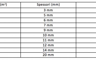 Massetto leggero per pavimenti lecamix facile fratelli - Piastrelle fuori produzione ...