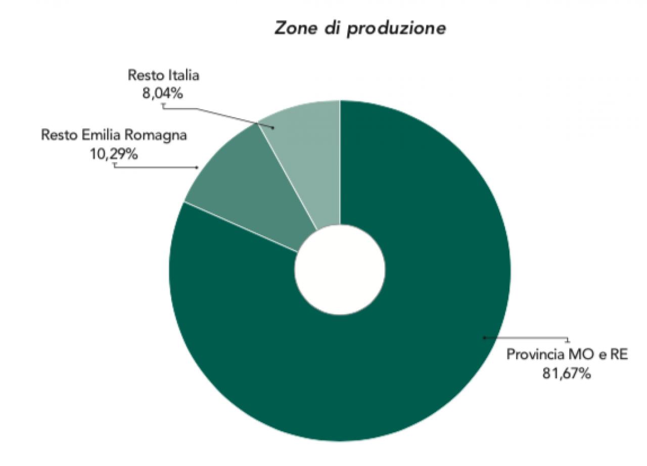 Le Migliori Marche Di Ceramiche le piastrelle: statistiche e principali produttori