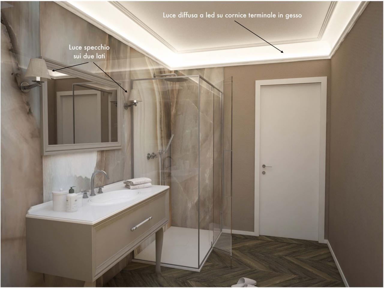 Lampada Sopra Specchio Bagno illuminazione in bagno: come realizzarla? | fratelli