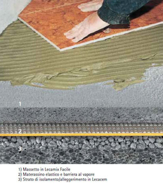 Quanto Costa Un Impianto Di Riscaldamento A Pavimento Al Mq massetto leggero per pavimenti: lecamix facile | fratelli
